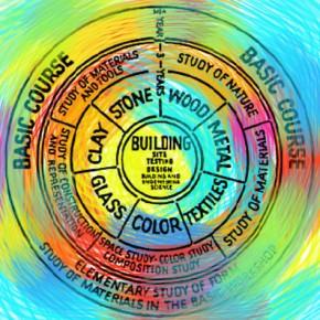 VI Jornadas Internacionales Educación Artística 2.0